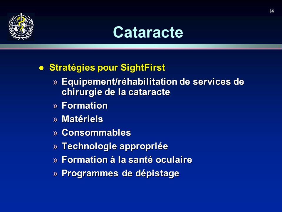 Cataracte Stratégies pour SightFirst