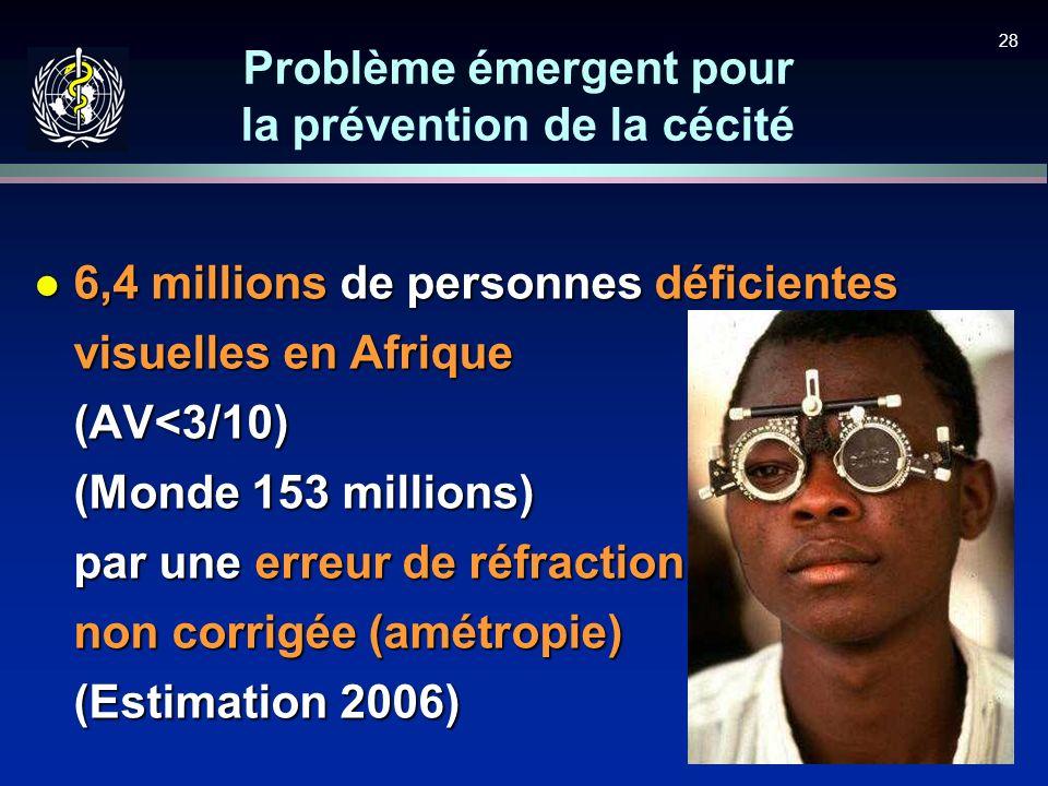 Problème émergent pour la prévention de la cécité