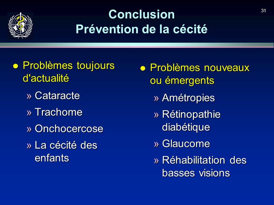 Conclusion Prévention de la cécité