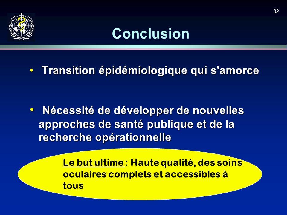 Conclusion Transition épidémiologique qui s amorce.
