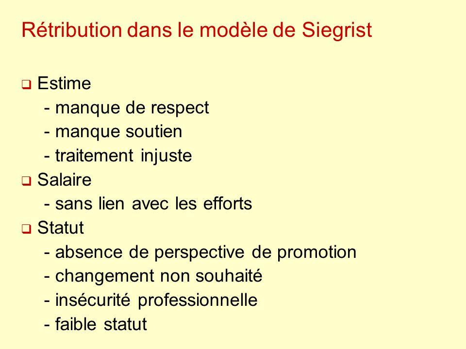 Rétribution dans le modèle de Siegrist