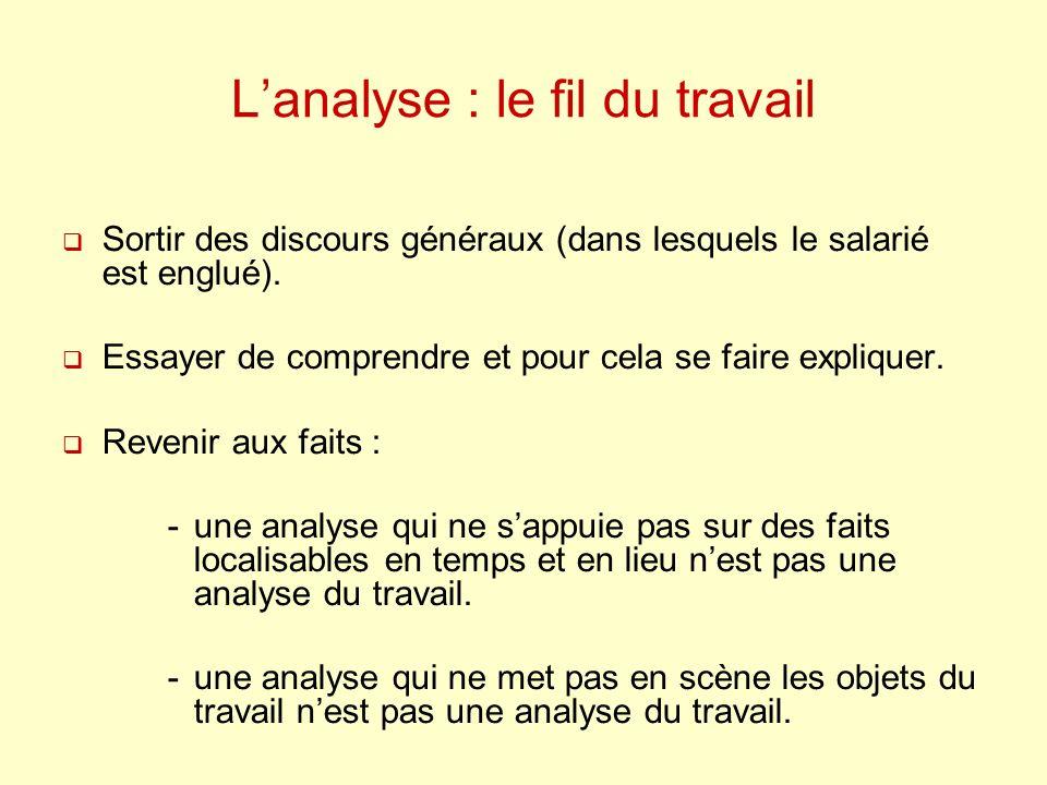 L'analyse : le fil du travail