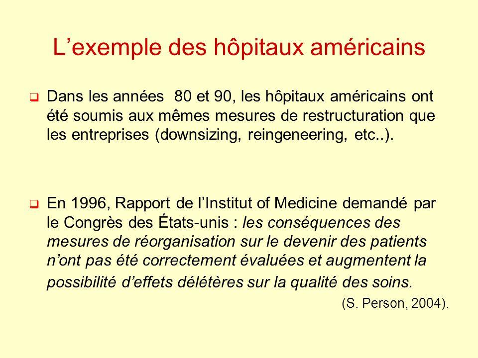 L'exemple des hôpitaux américains