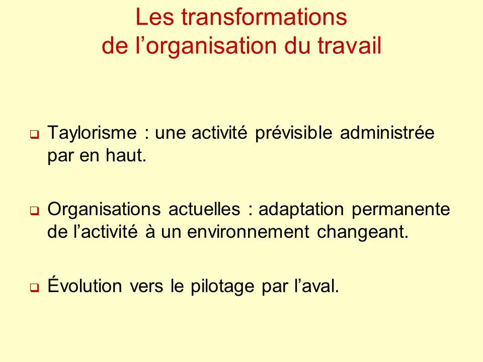 Les transformations de l'organisation du travail