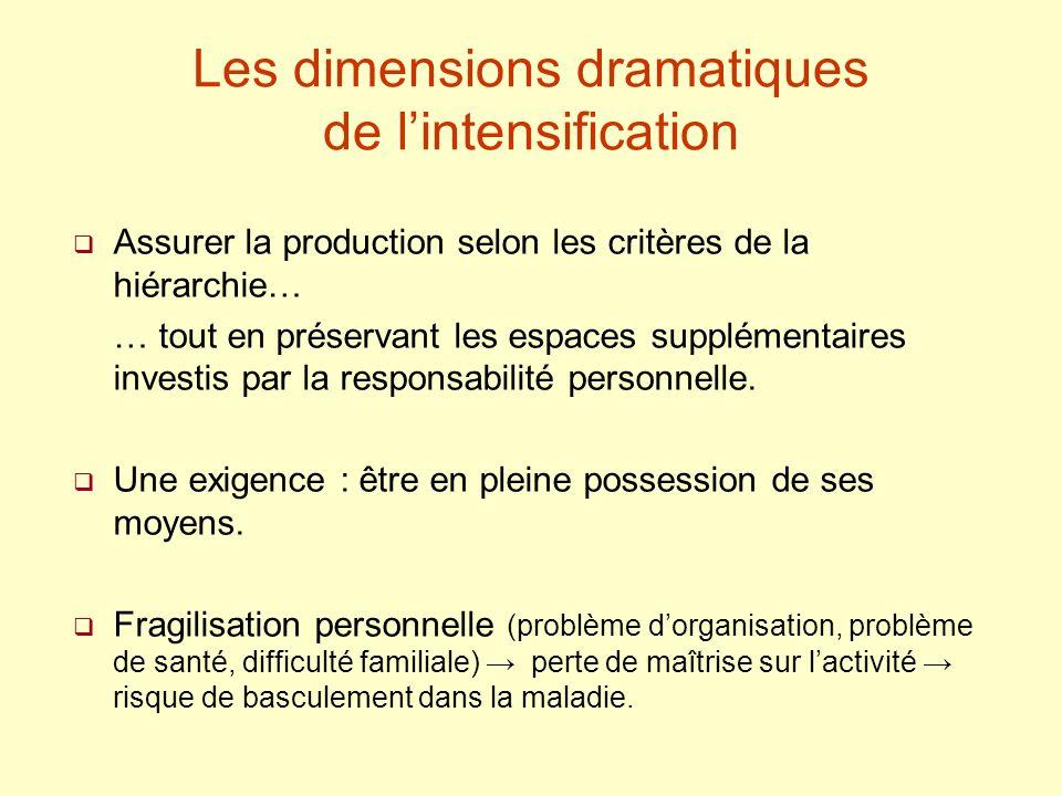 Les dimensions dramatiques de l'intensification
