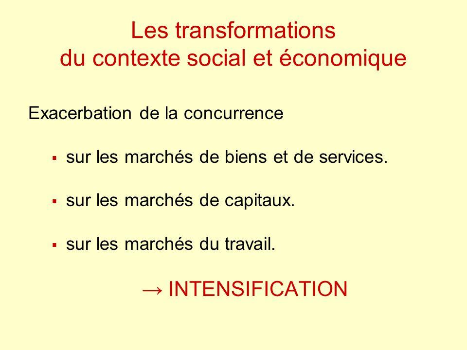 Les transformations du contexte social et économique