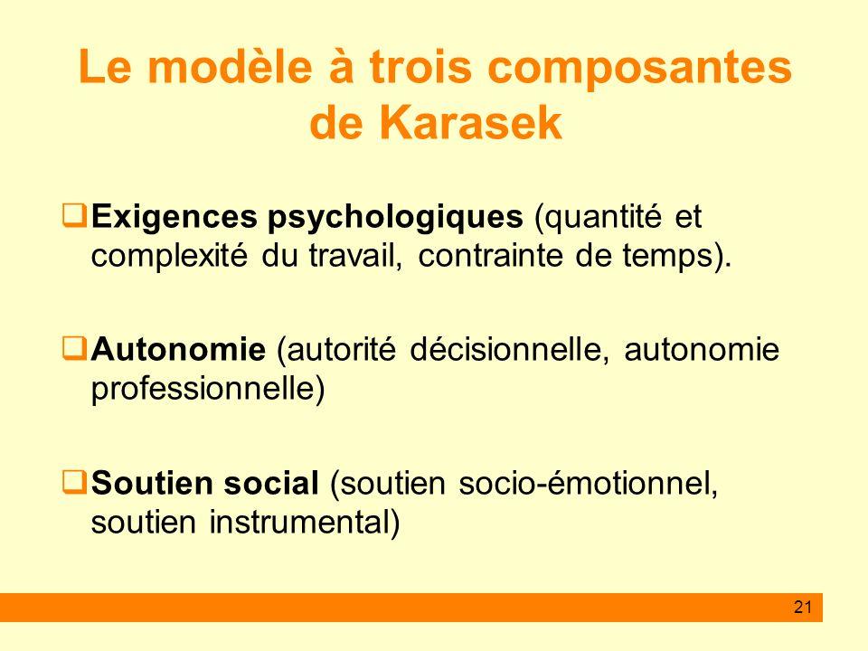 Le modèle à trois composantes de Karasek