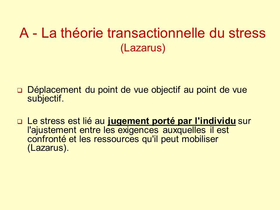 A - La théorie transactionnelle du stress (Lazarus)