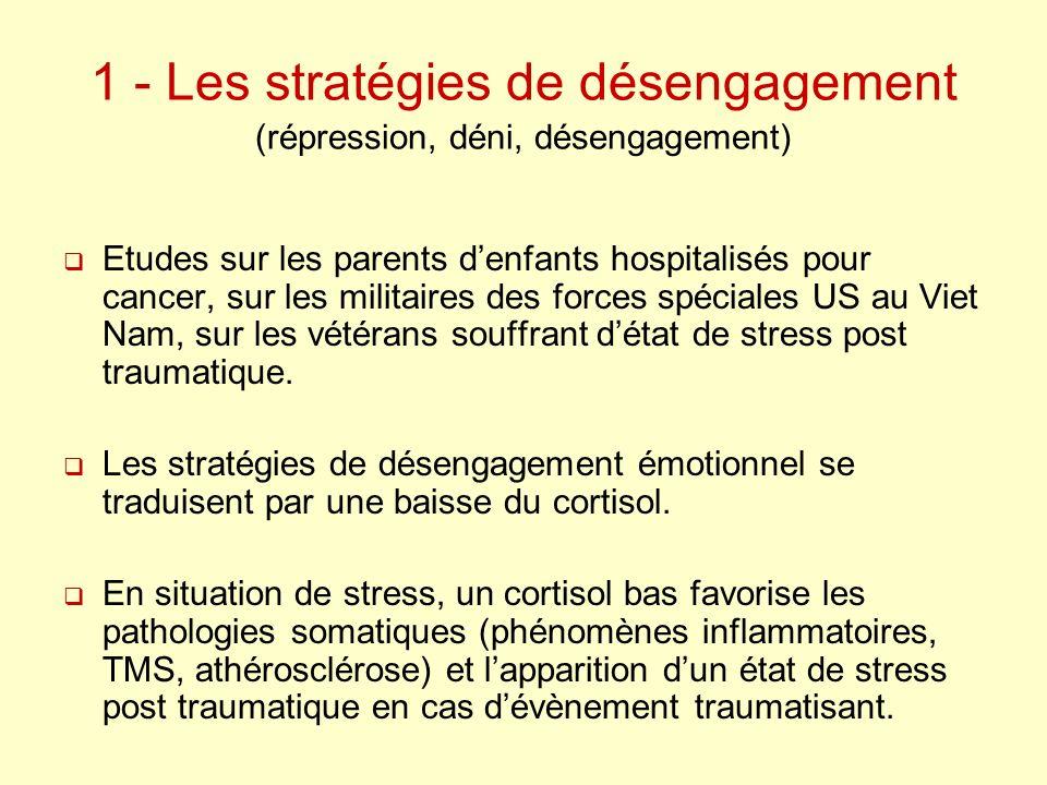 1 - Les stratégies de désengagement (répression, déni, désengagement)