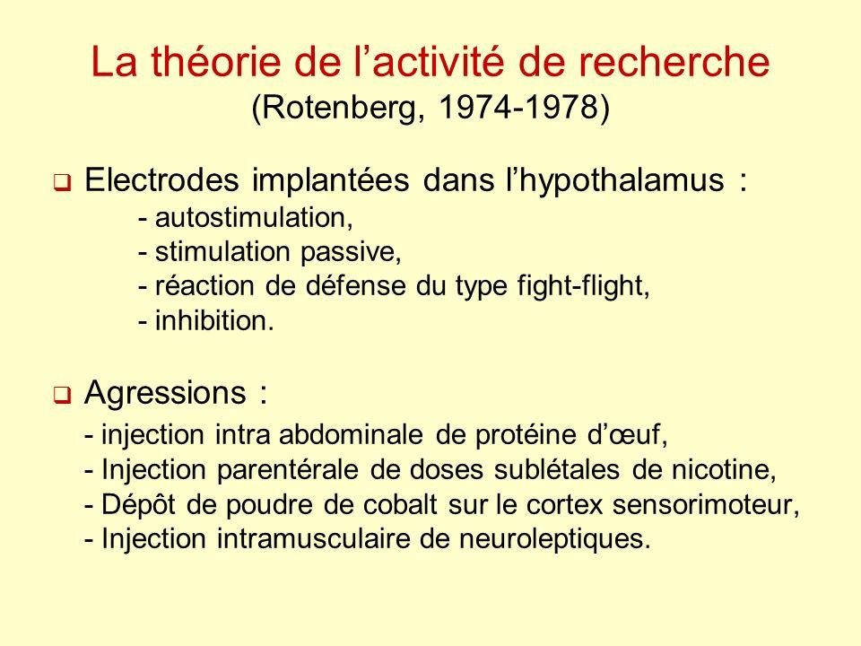 La théorie de l'activité de recherche (Rotenberg, 1974-1978)
