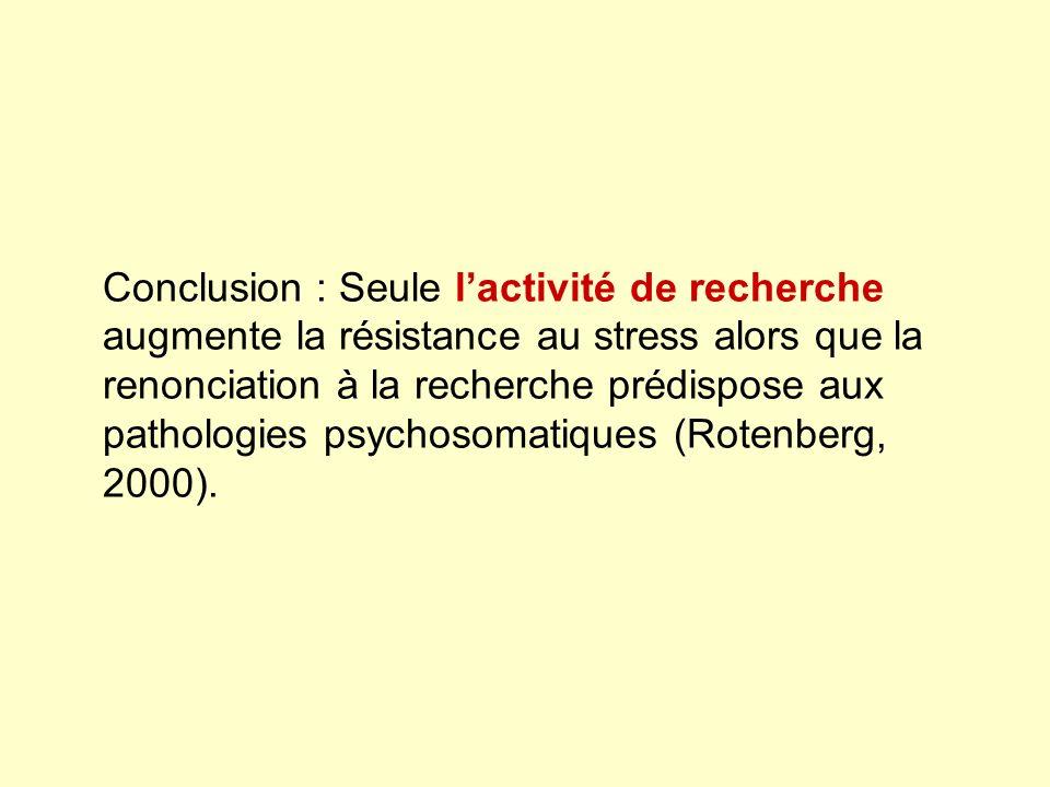 Conclusion : Seule l'activité de recherche augmente la résistance au stress alors que la renonciation à la recherche prédispose aux pathologies psychosomatiques (Rotenberg, 2000).