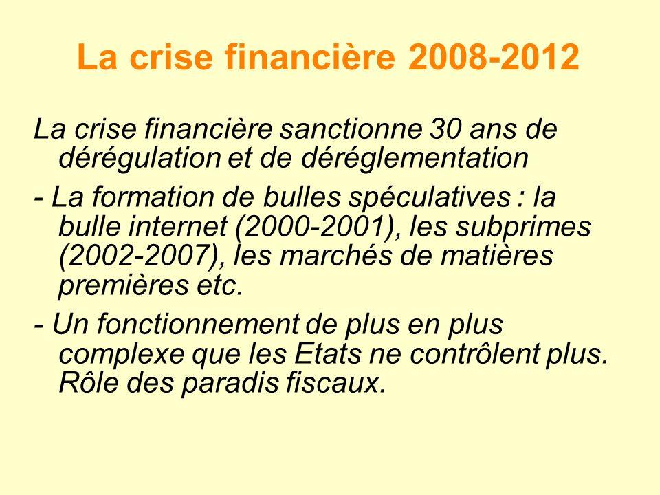 La crise financière 2008-2012 La crise financière sanctionne 30 ans de dérégulation et de déréglementation.
