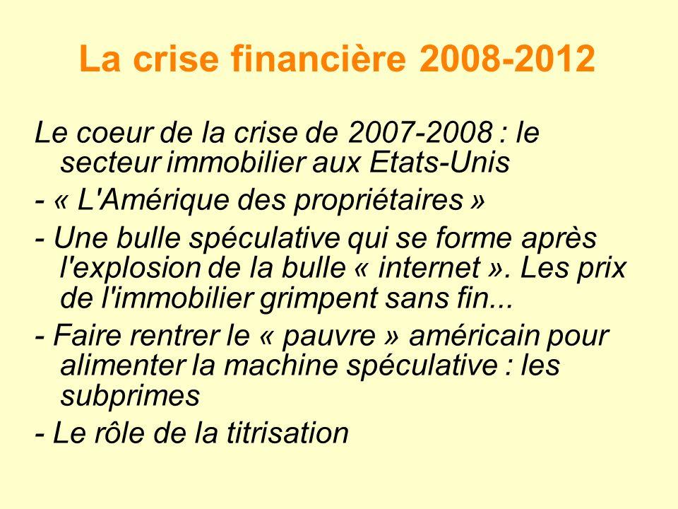 La crise financière 2008-2012 Le coeur de la crise de 2007-2008 : le secteur immobilier aux Etats-Unis.
