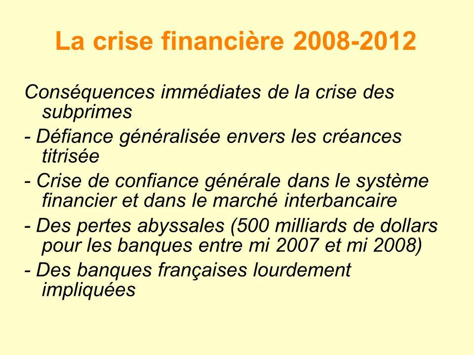 La crise financière 2008-2012 Conséquences immédiates de la crise des subprimes. - Défiance généralisée envers les créances titrisée.