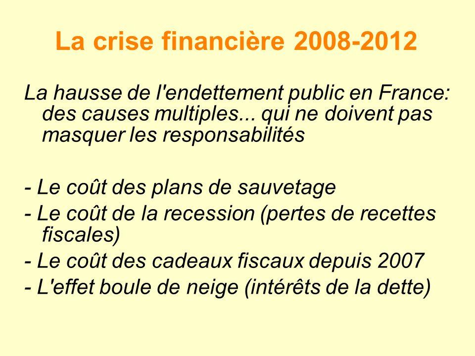 La crise financière 2008-2012 La hausse de l endettement public en France: des causes multiples... qui ne doivent pas masquer les responsabilités.