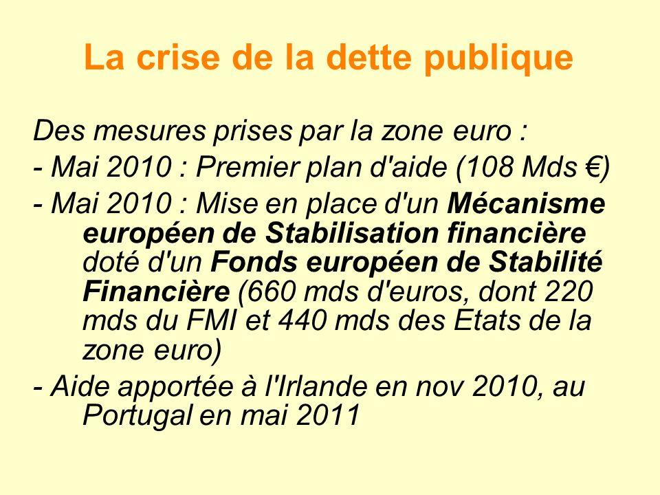 La crise de la dette publique