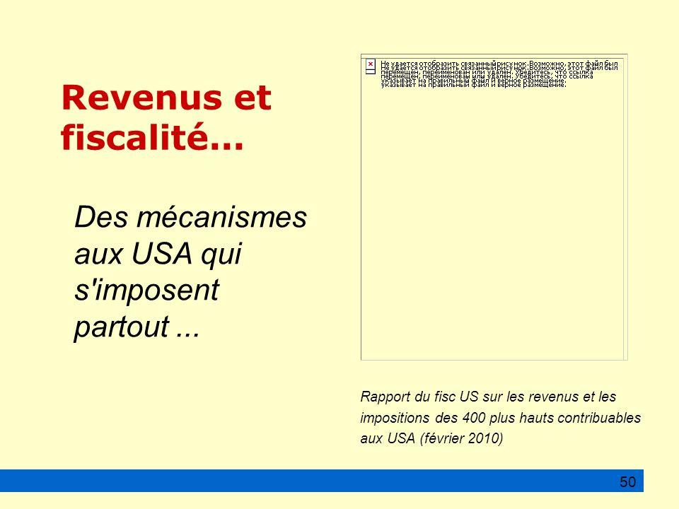 Revenus et fiscalité... Des mécanismes aux USA qui s imposent