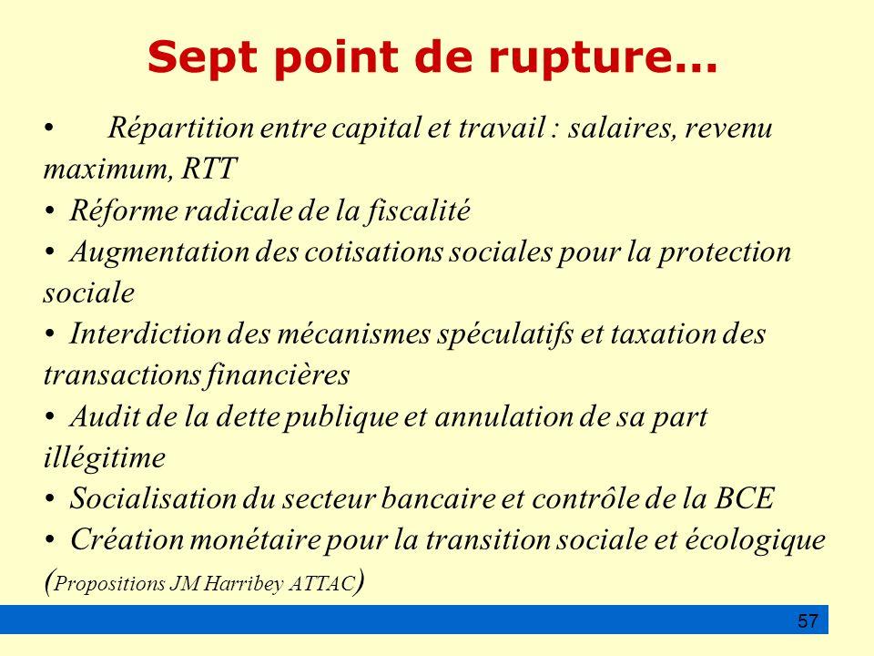 Sept point de rupture... Répartition entre capital et travail : salaires, revenu. maximum, RTT. • Réforme radicale de la fiscalité.