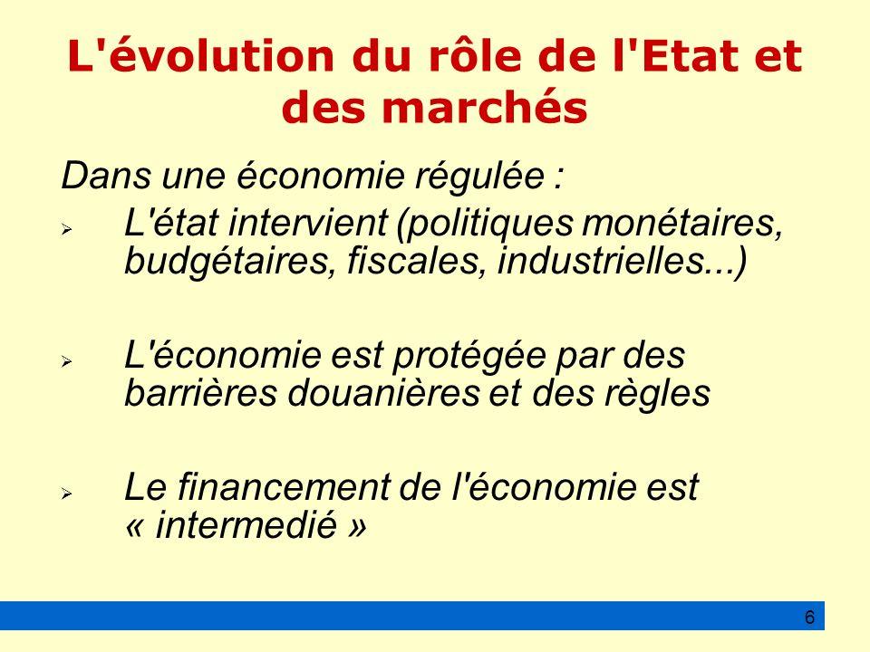 L évolution du rôle de l Etat et des marchés