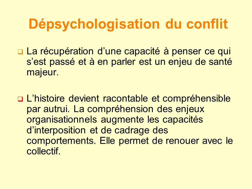 Dépsychologisation du conflit