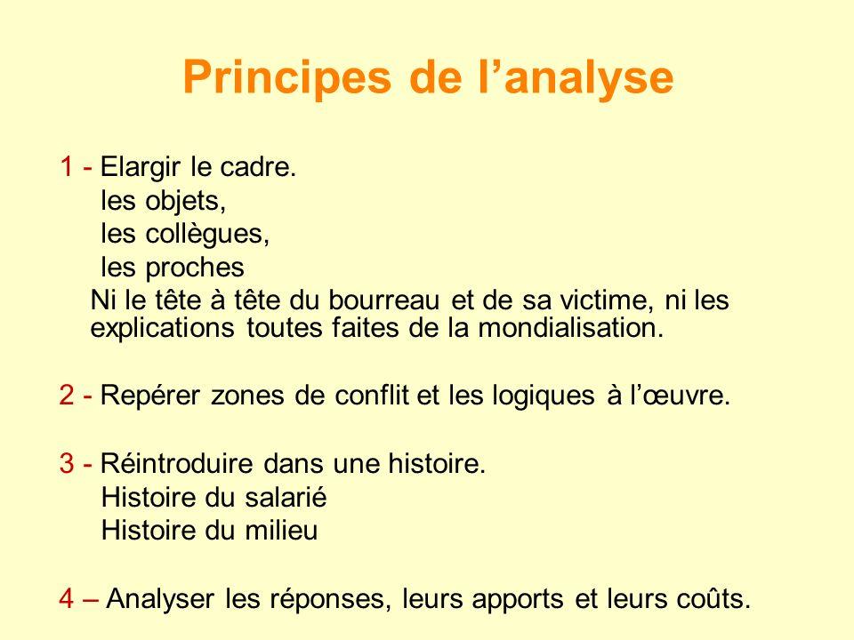 Principes de l'analyse