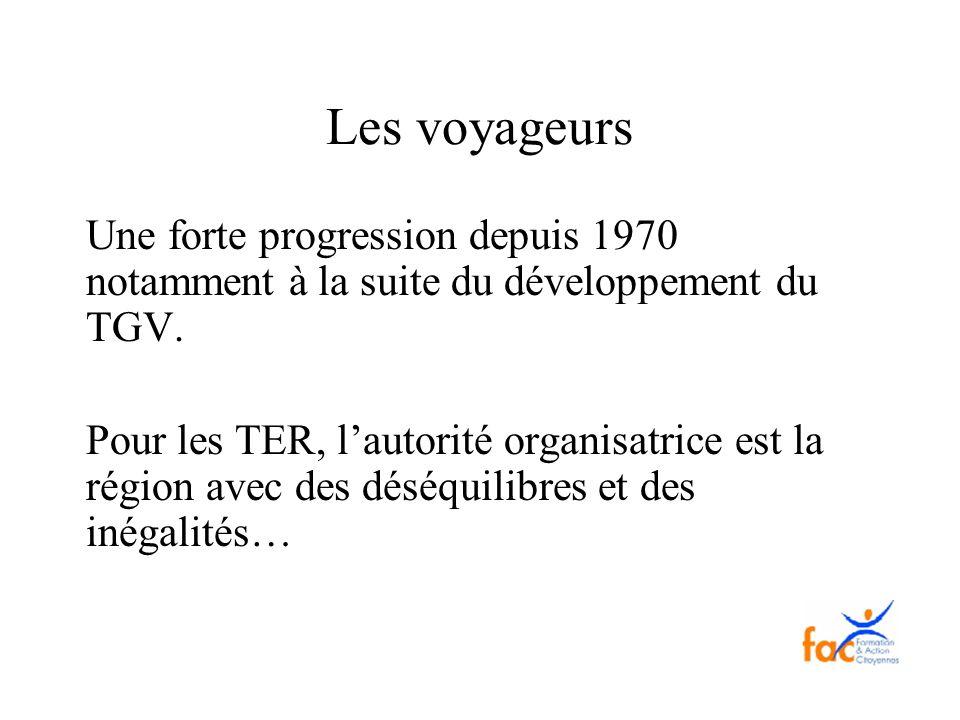 Les voyageurs Une forte progression depuis 1970 notamment à la suite du développement du TGV.