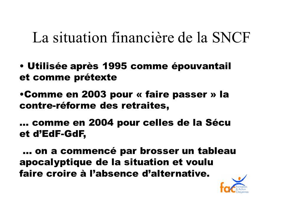 La situation financière de la SNCF