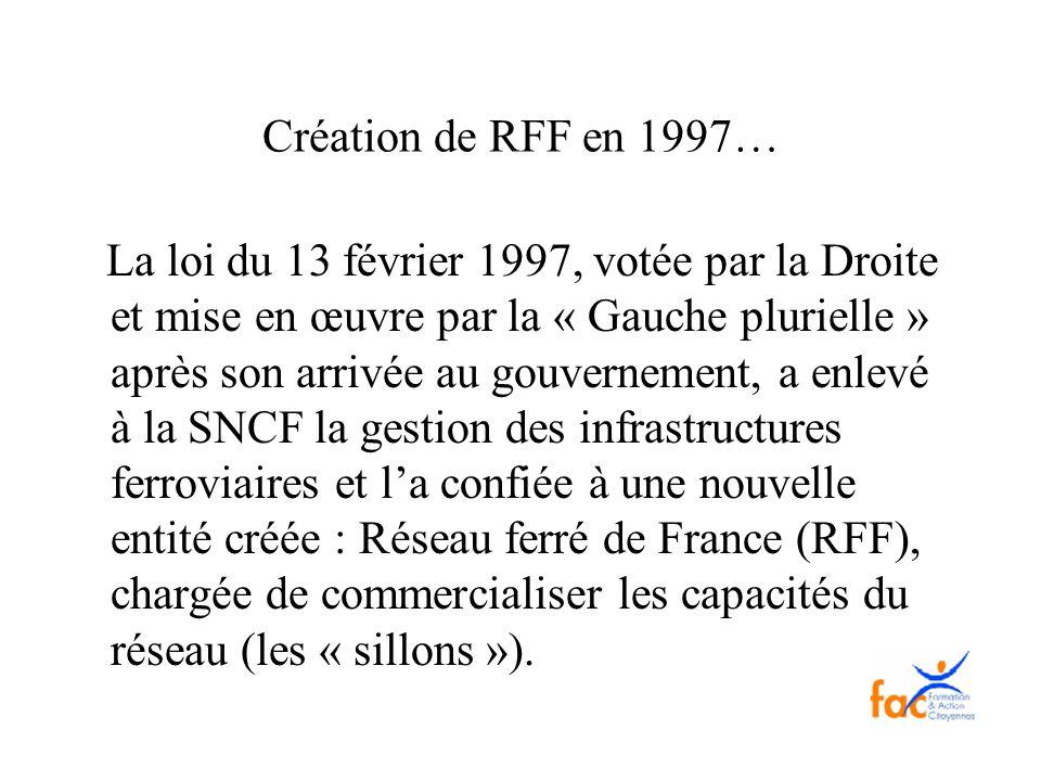 Création de RFF en 1997…