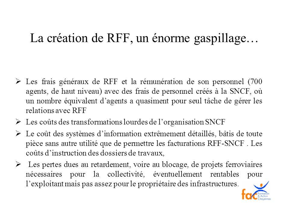 La création de RFF, un énorme gaspillage…