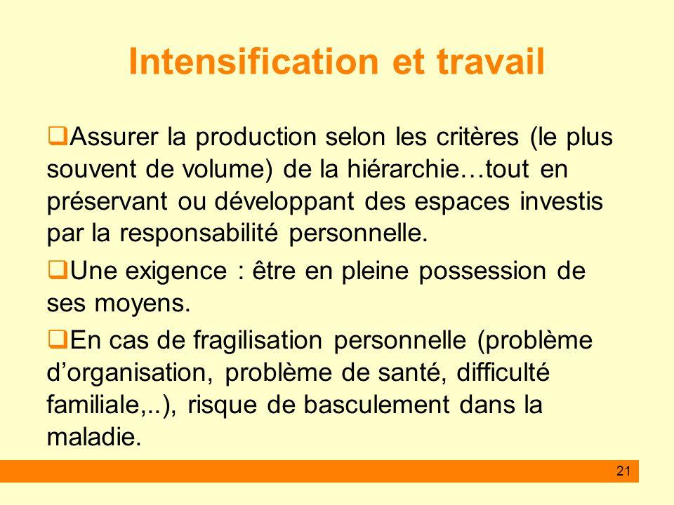 Intensification et travail