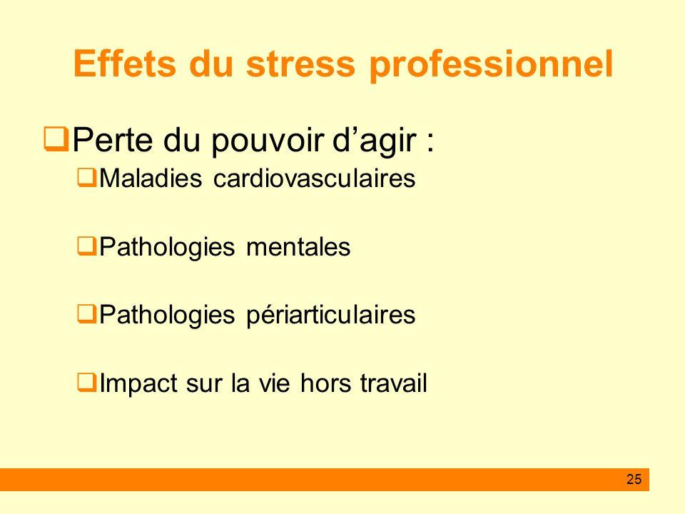 Effets du stress professionnel