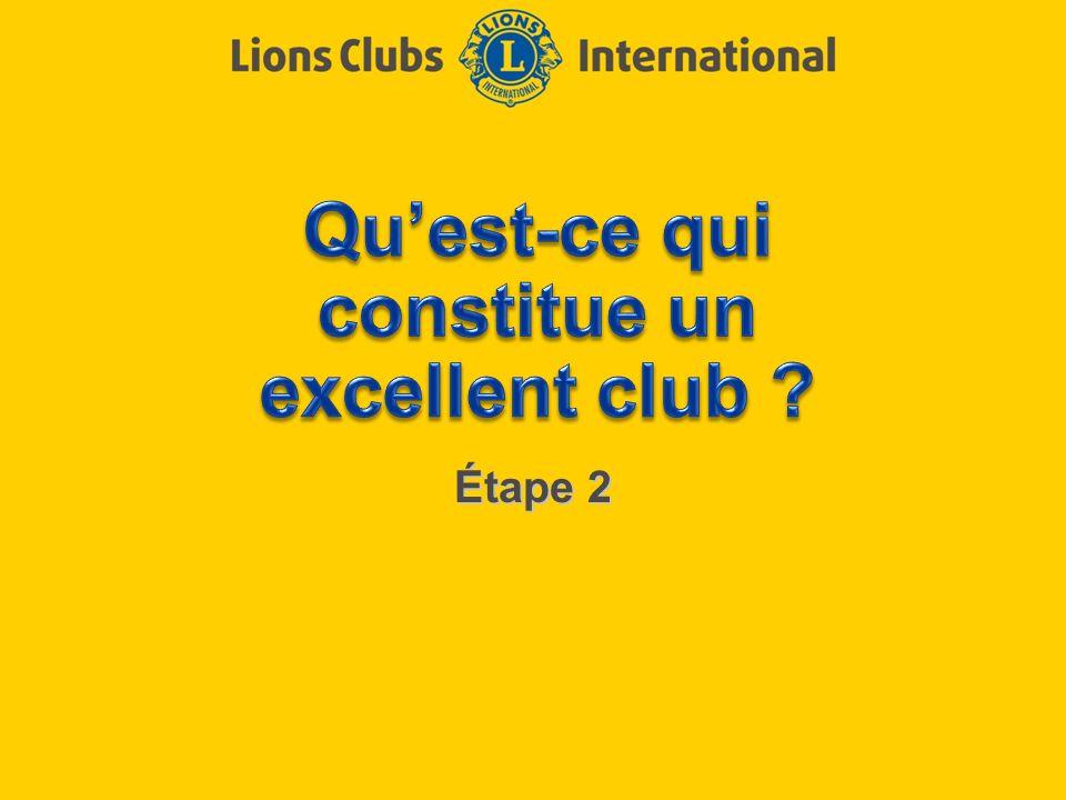 Qu'est-ce qui constitue un excellent club