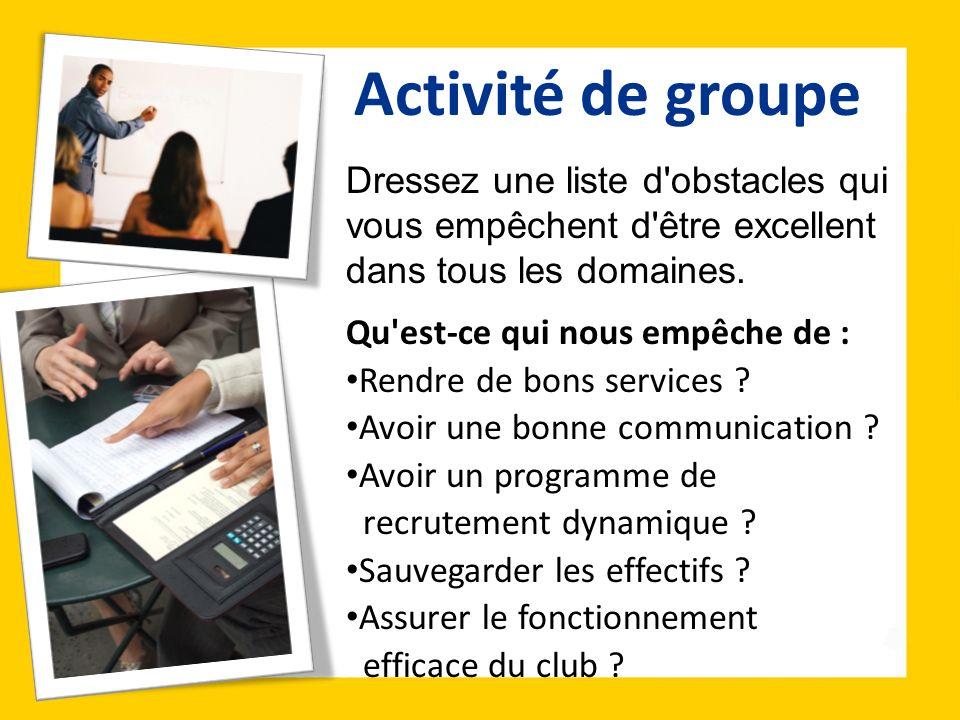Activité de groupe Dressez une liste d obstacles qui vous empêchent d être excellent dans tous les domaines.