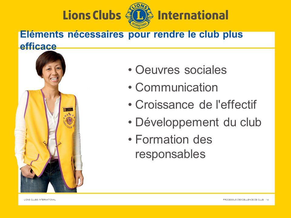 Eléments nécessaires pour rendre le club plus efficace