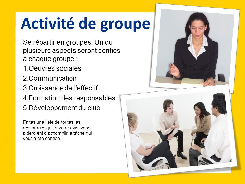 Activité de groupe Se répartir en groupes. Un ou plusieurs aspects seront confiés à chaque groupe :