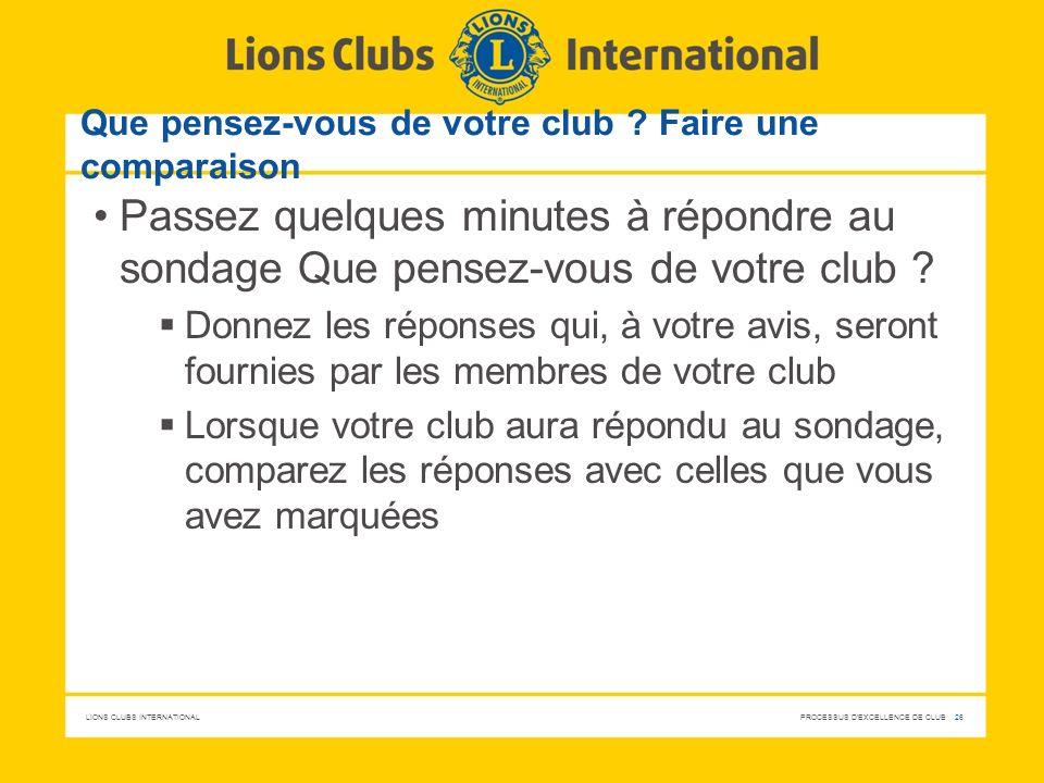 Que pensez-vous de votre club Faire une comparaison