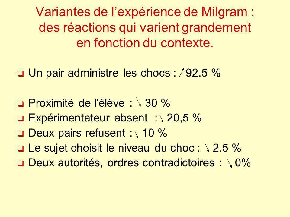 Variantes de l'expérience de Milgram : des réactions qui varient grandement en fonction du contexte.