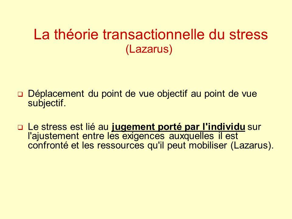 La théorie transactionnelle du stress (Lazarus)