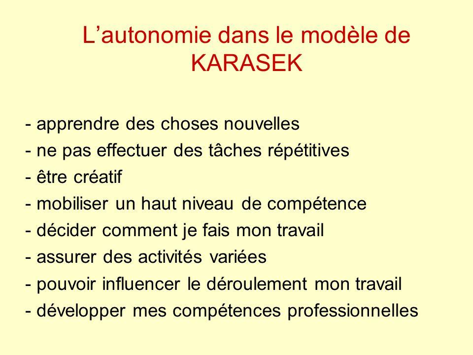 L'autonomie dans le modèle de KARASEK