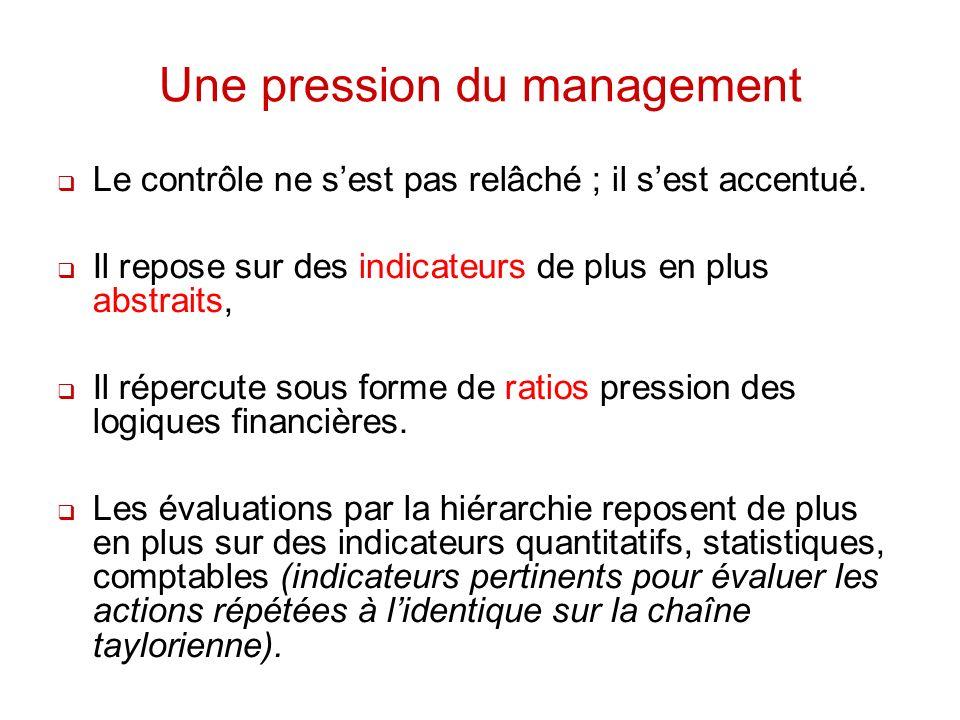 Une pression du management