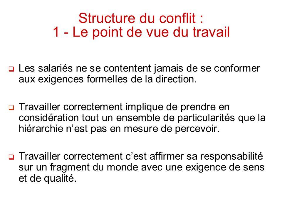 Structure du conflit : 1 - Le point de vue du travail