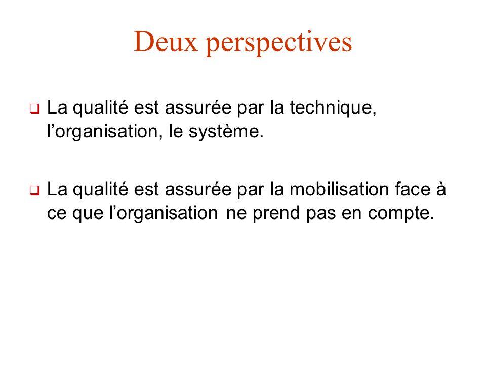 Deux perspectives La qualité est assurée par la technique, l'organisation, le système.