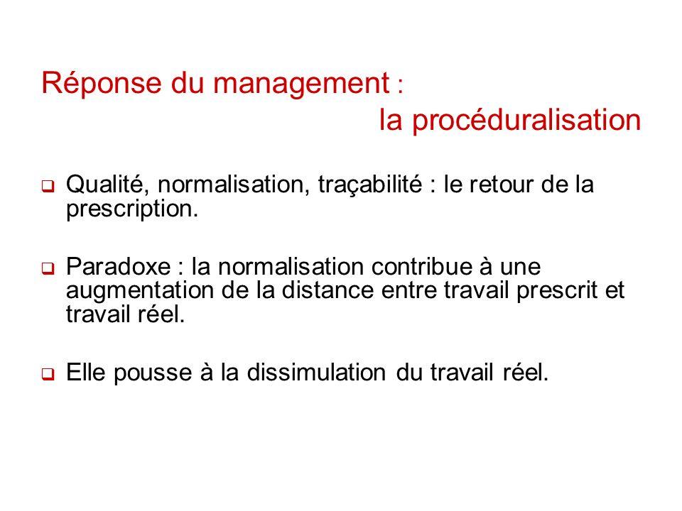 Réponse du management : la procéduralisation