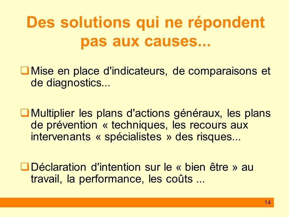 Des solutions qui ne répondent pas aux causes...