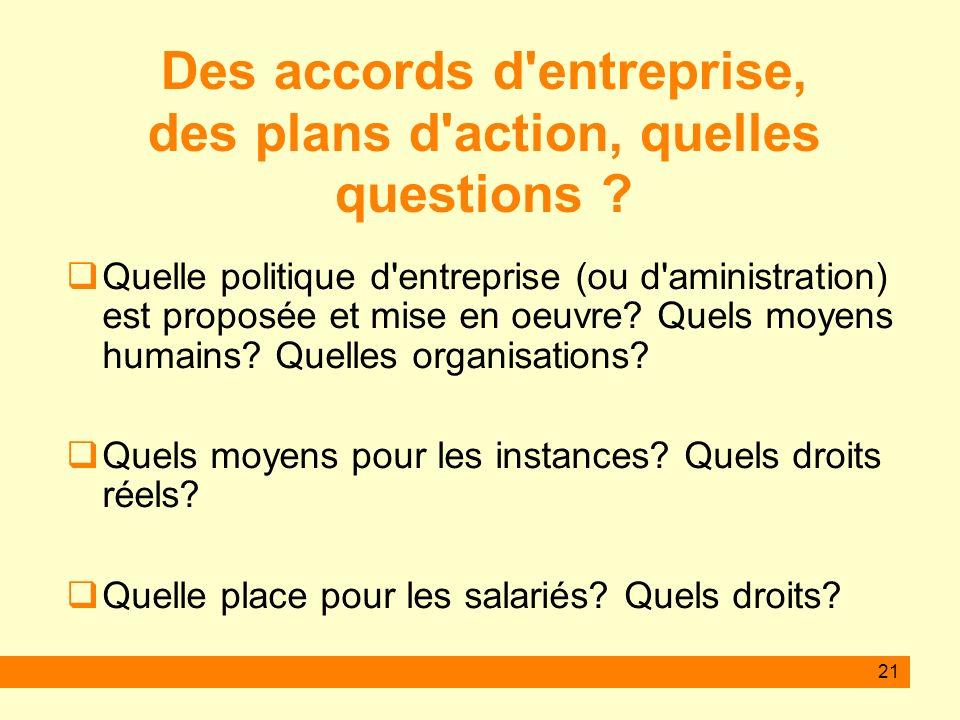 Des accords d entreprise, des plans d action, quelles questions