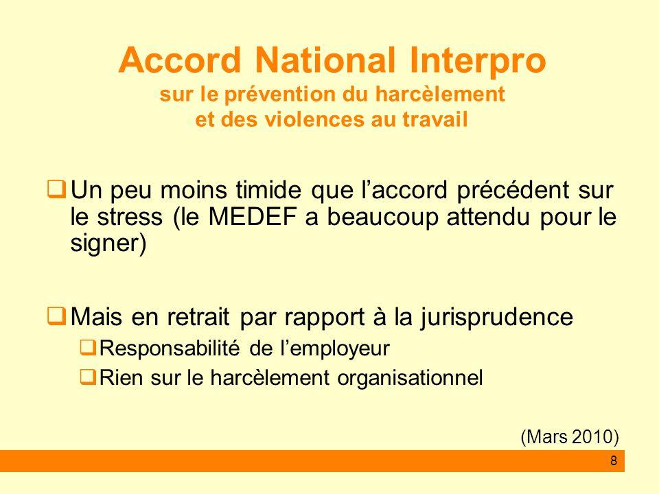 Accord National Interpro sur le prévention du harcèlement et des violences au travail