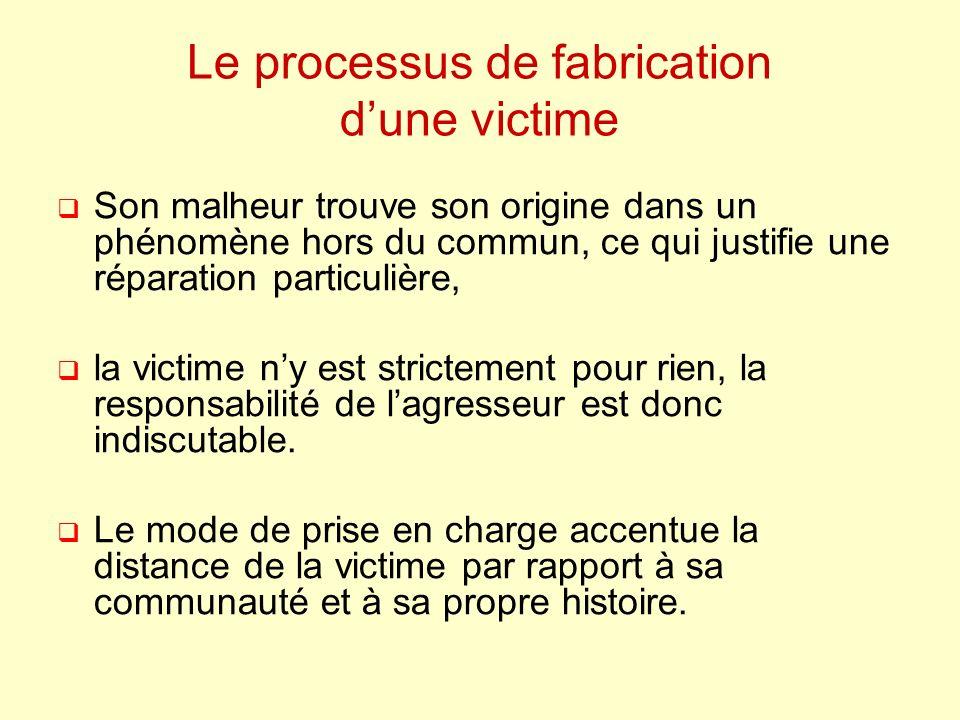 Le processus de fabrication d'une victime