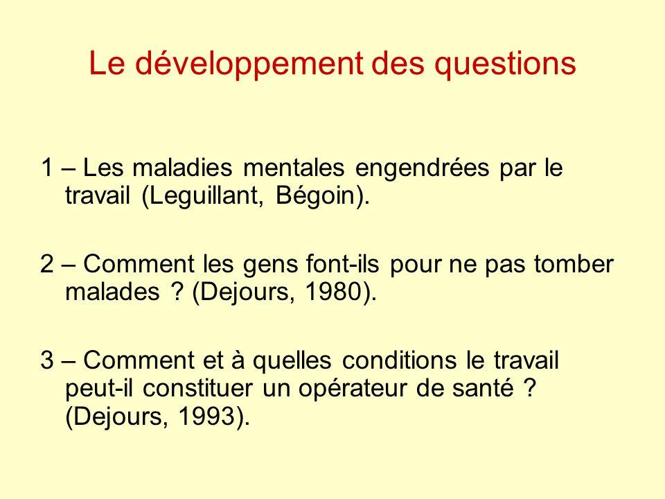 Le développement des questions