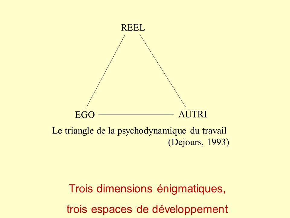 Trois dimensions énigmatiques, trois espaces de développement