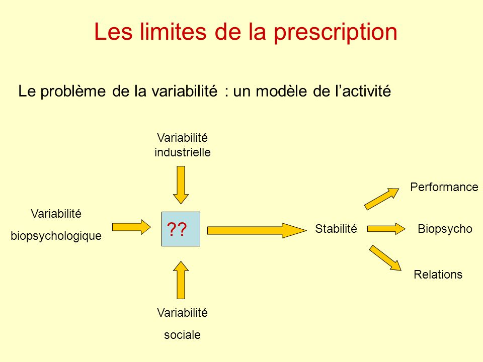 Les limites de la prescription
